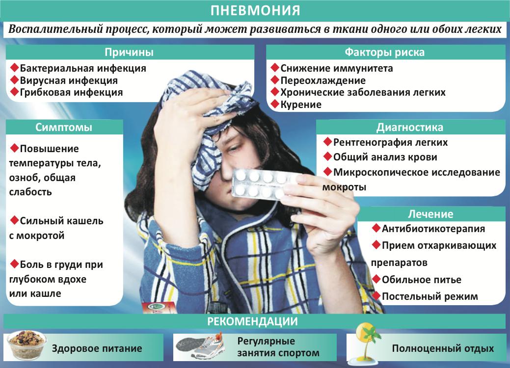 Кишечный грипп у детей: симптомы и лечение, сколько длится, чем кормить ребенка