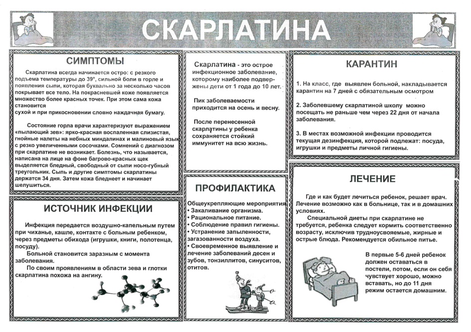 Скарлатина у детей: симптомы, лечение, профилактика, фото