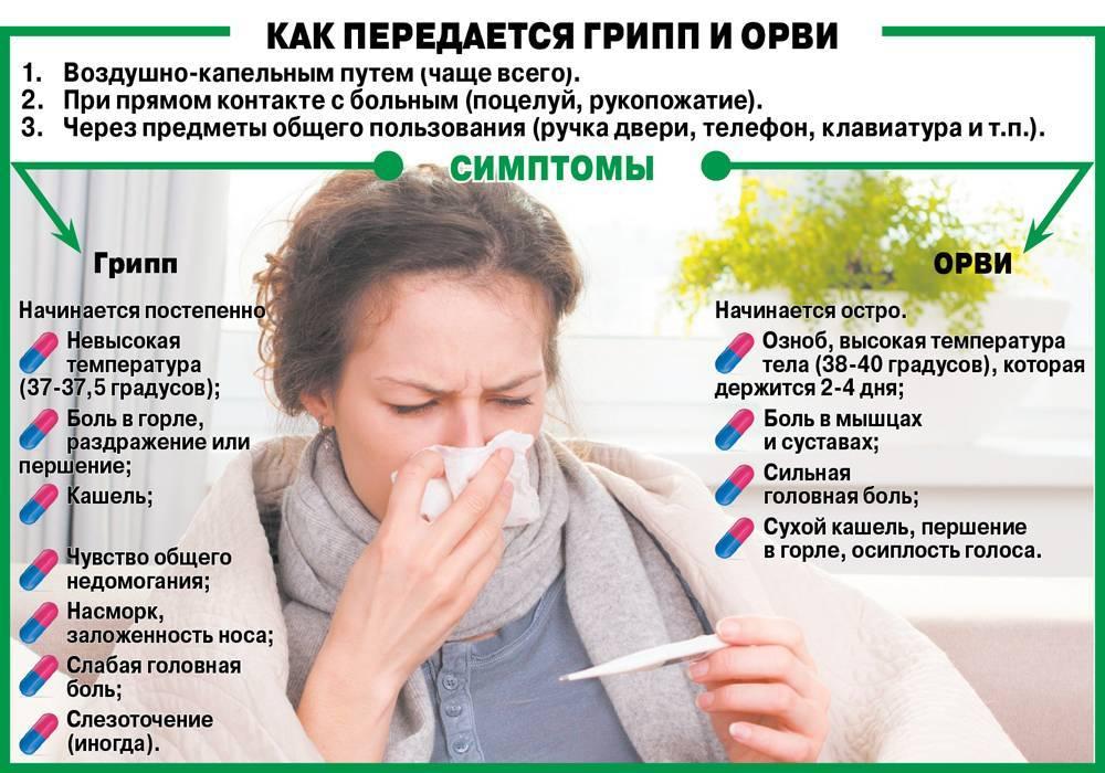 Насморк при простуде у детей - простудные заболевания