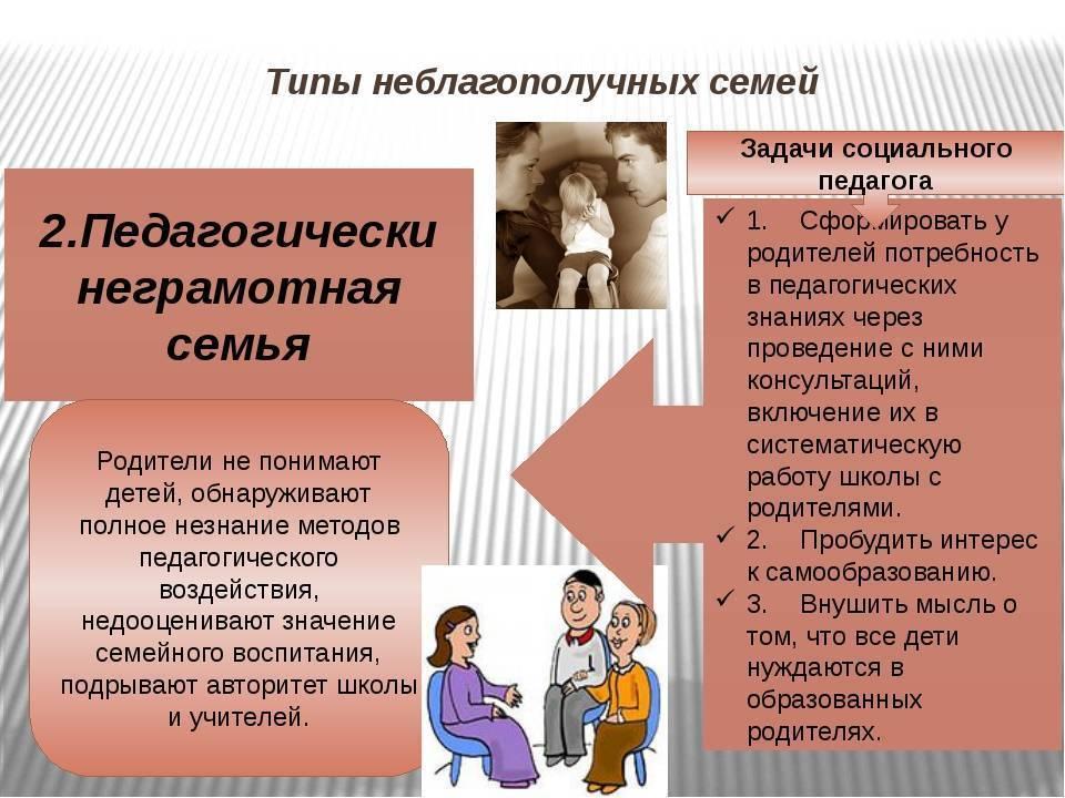 Стили воспитания в семье и их влияние на развитие личности ребенка (таблица)   konstruktor-diety.ru