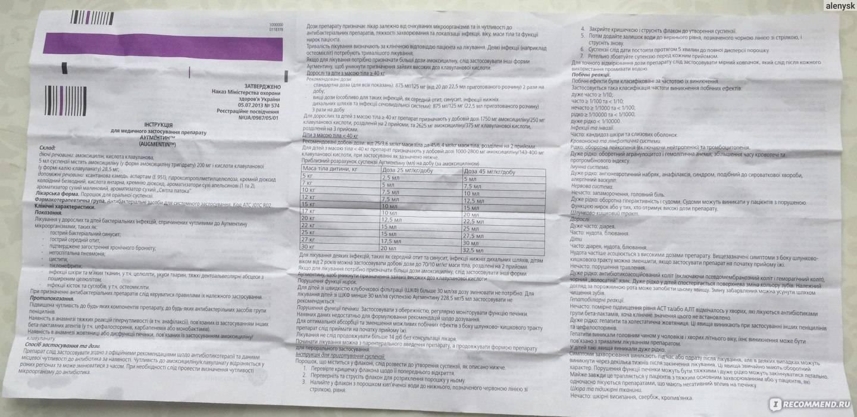 Суспензия аугментин: противопоказания и показания, инструкция по применению для детей, аналоги и цена