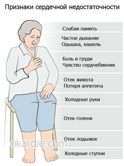 Низкое давление у ребенка: причины и симптомы