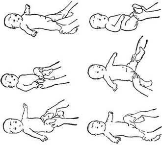 Гимнастика и комплекс упражнений (лфк) с грудничком, симптомы и лечение кривошеи у новорожденного ребенка: массаж - все о суставах