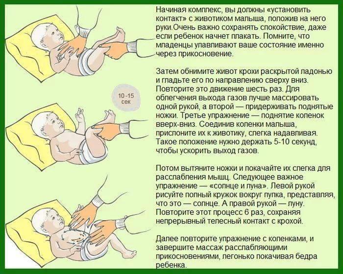 Газы у новорожденного при грудном вскармливании. что делать, причины и лечение, питание
