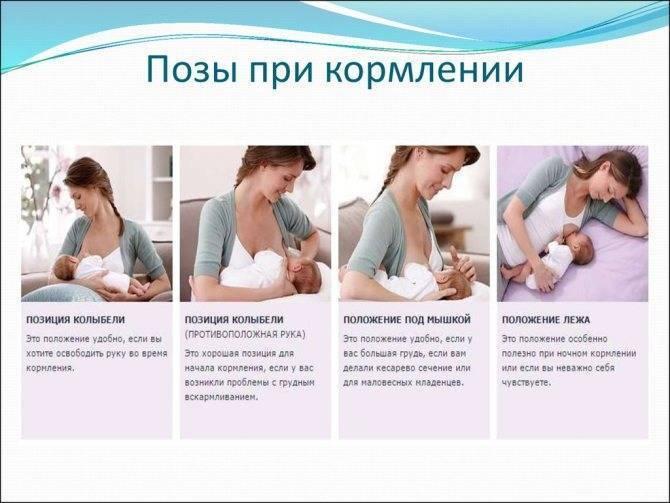 Мастит у кормящей мамы: признаки и лечение