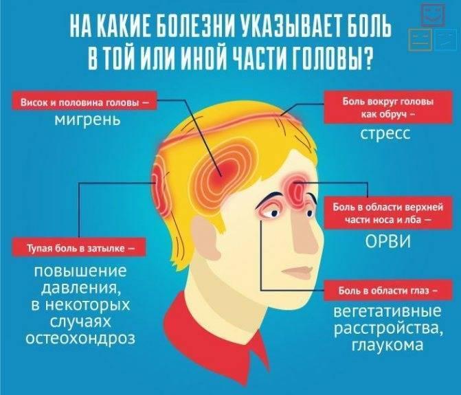 У ребенка болит голова в области лба или затылка: почему малыши часто жалуются и что с этим делать?