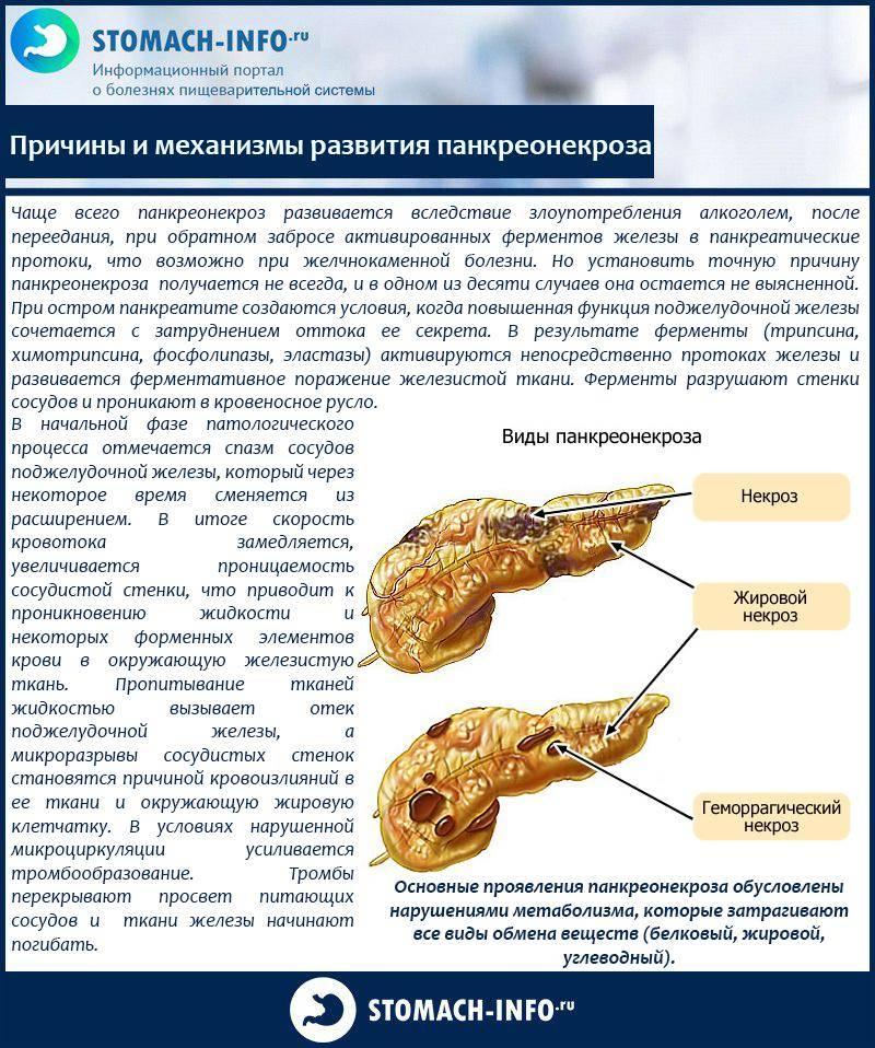 Панкреатит у детей: от симптомов до лечения