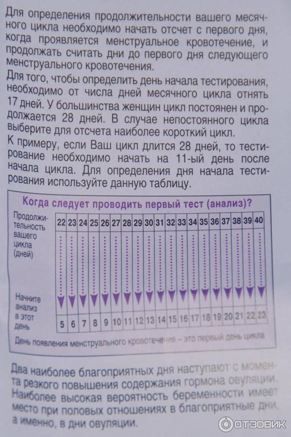 Тест на овуляцию фраутест (frautest) - отзывы, инструкция по применению
