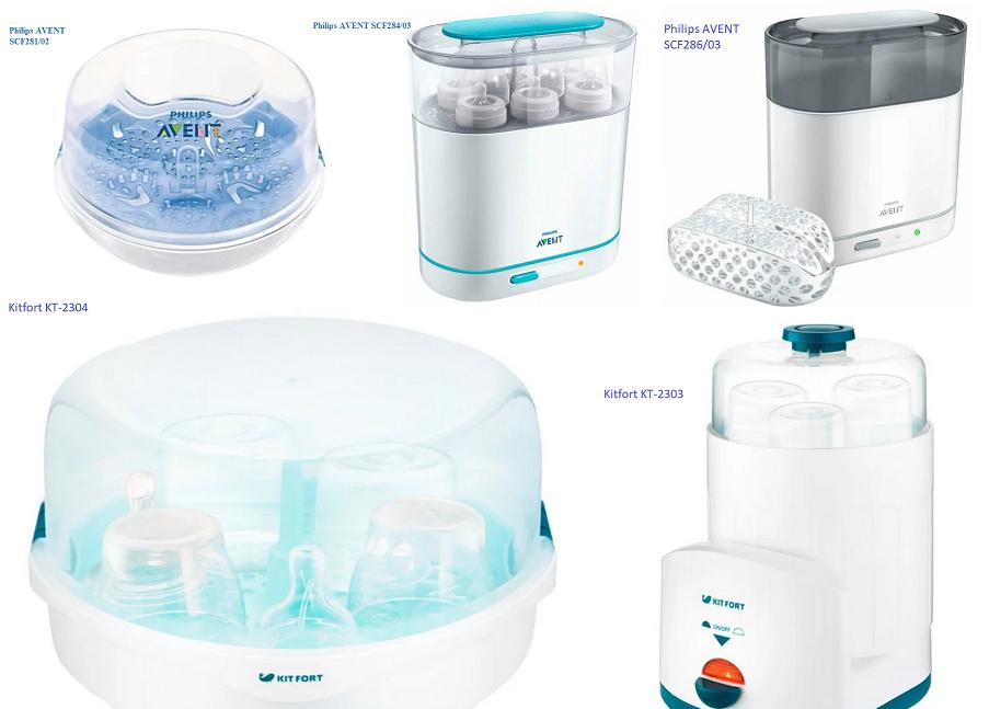 Стерилизатор для бутылочек: характеристики и особенности лучших моделей