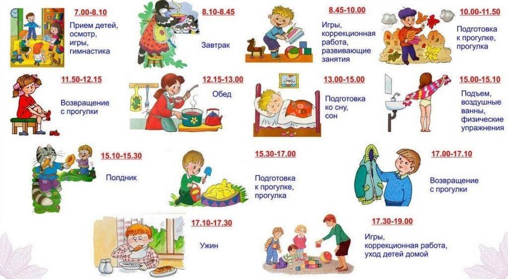 Режим дня мл группа по фгос. режим дня ребенка в детском саду: расписание занятий, сна и питания в садике. почему следует соблюдать режим
