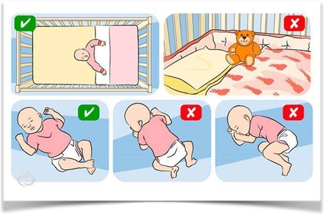Как должен спать новорожденный ?, как укладывать грудничка: в какой позе?