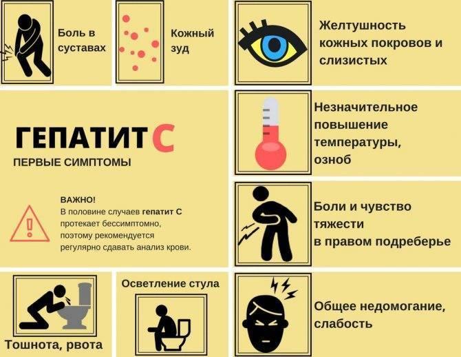 Гепатит a: что такое, причины, признаки и симптомы, лечение, профилактика