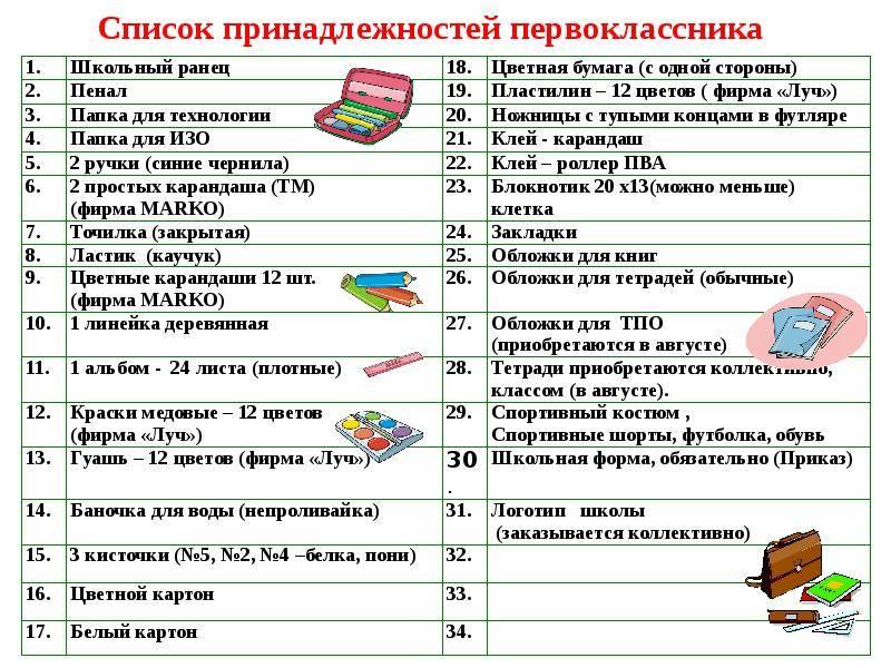 Что нужно купить первокласснику вшколу к1сентября: список