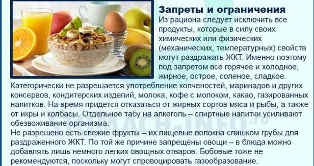 Как давать рисовый отвар при поносе грудничку   tsitologiya.su