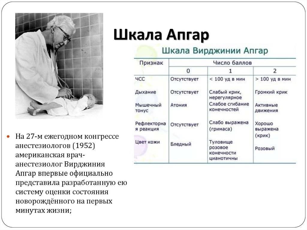 Новорожденный и баллы по шкале апгар: самые главные цифры. оценка новорожденного по шкале апгар: что означают баллы