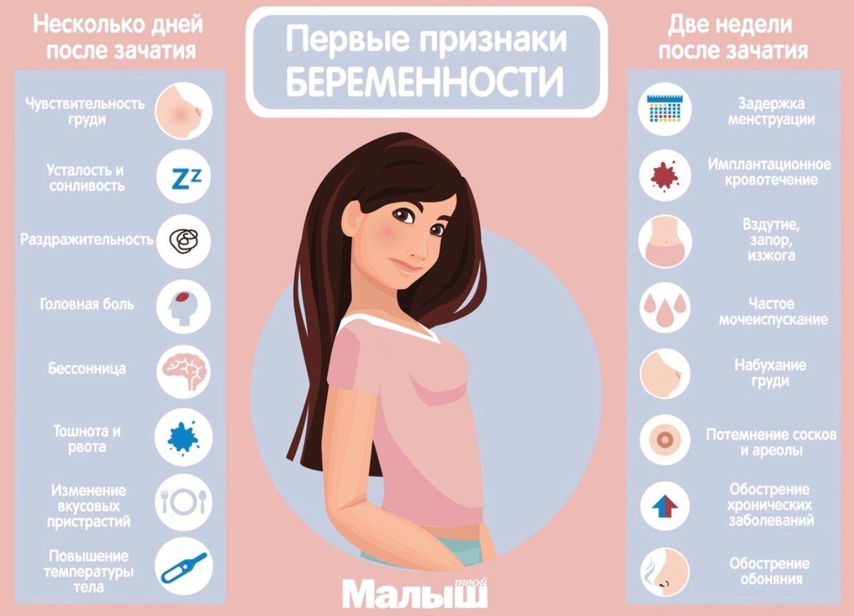 Простуда как признак беременности: может ли такое быть?