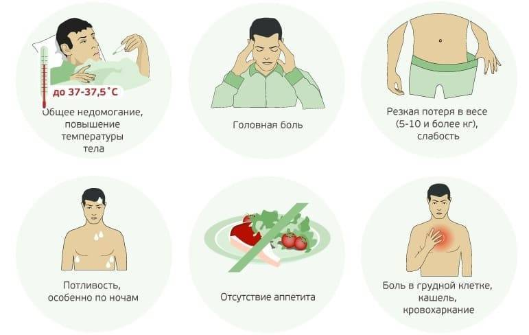 О первых признаках туберкулеза и симптомах у взрослых на начальных стадиях болезни — стоптубик
