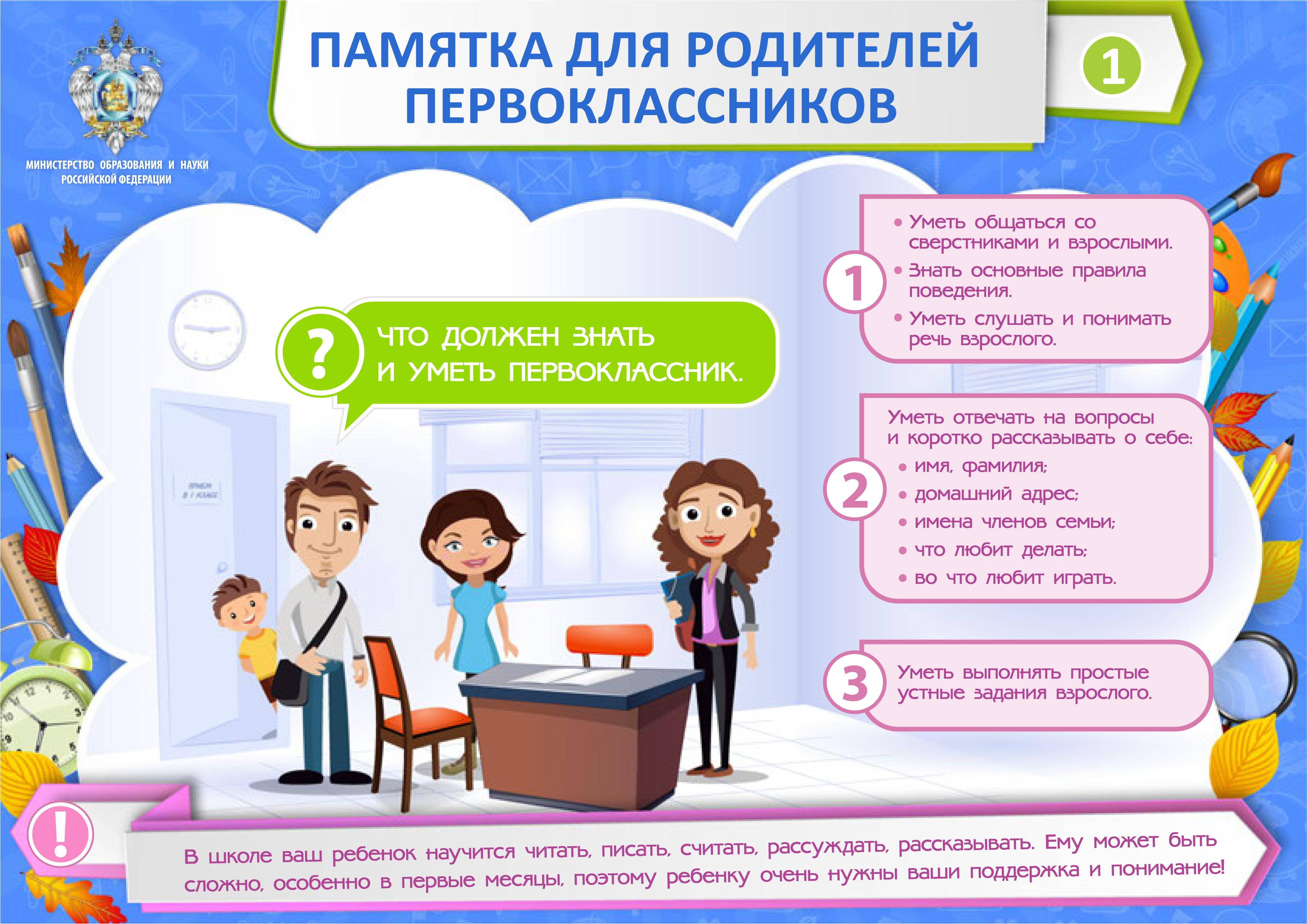 Тесты для детей 6-7 лет при поступлении в школу