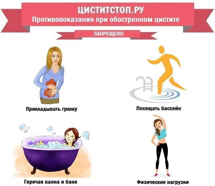 Посткоитальный цистит у женщин: причины возникновения, факторы риска, симптомы, особенности профилактики и лечения
