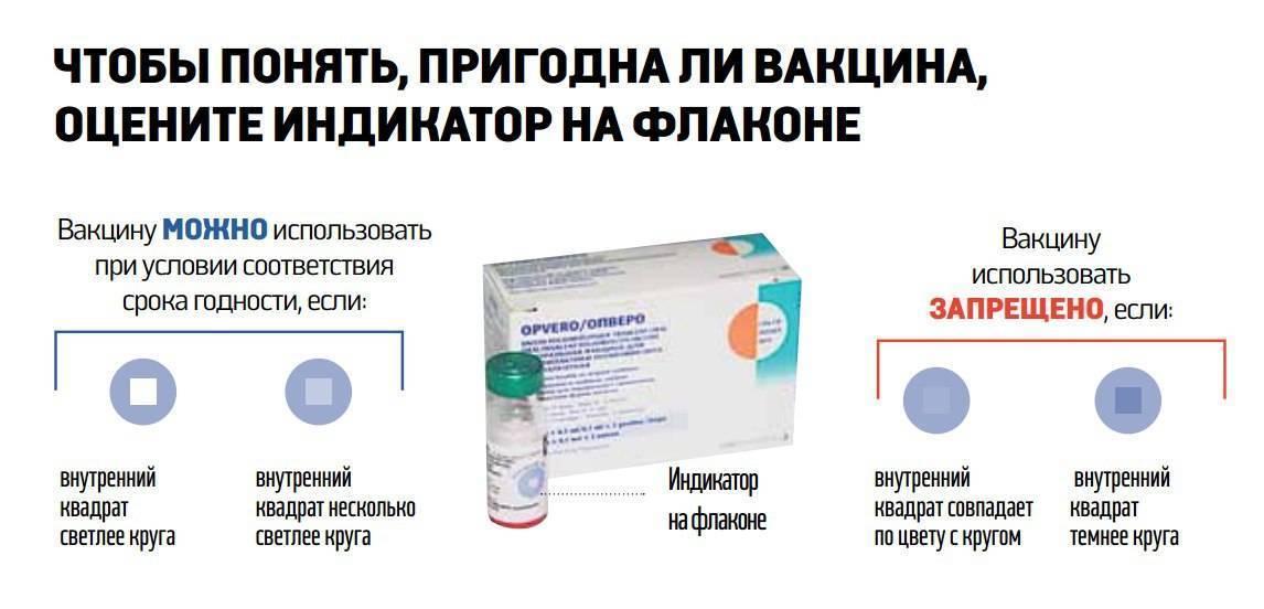 5 главных вопросов о вакцине пентаксим