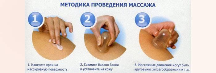 Можно ли пользоваться массажной щеткой при беременности и делать антицеллюлитный массаж?