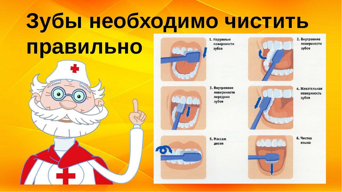 Лучшие детские зубные пасты без фтора, список