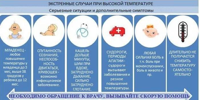 Температура при стоматите у детей - сколько дней держится и что нужно делать при этом? | симптомы | vpolozhenii.com