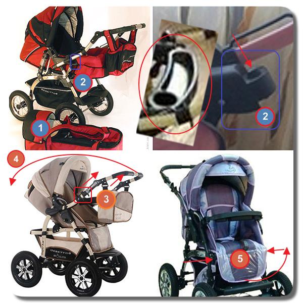 Всё о колясках-трансформерах: как выбрать и собрать — инструкция, описание и рейтинг лучших моделей. виды складывания механизмов прогулочных колясок: что выбрать?