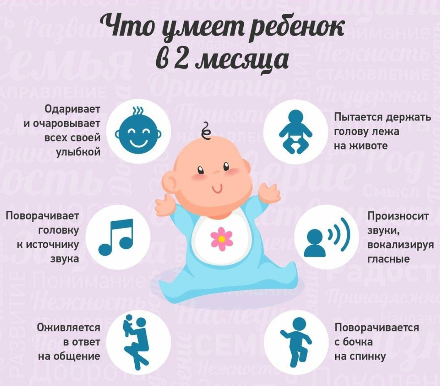 Что должен уметь ребенок в 5 месяцев: критерии развития мальчика, девочки | календарь развития | vpolozhenii.com