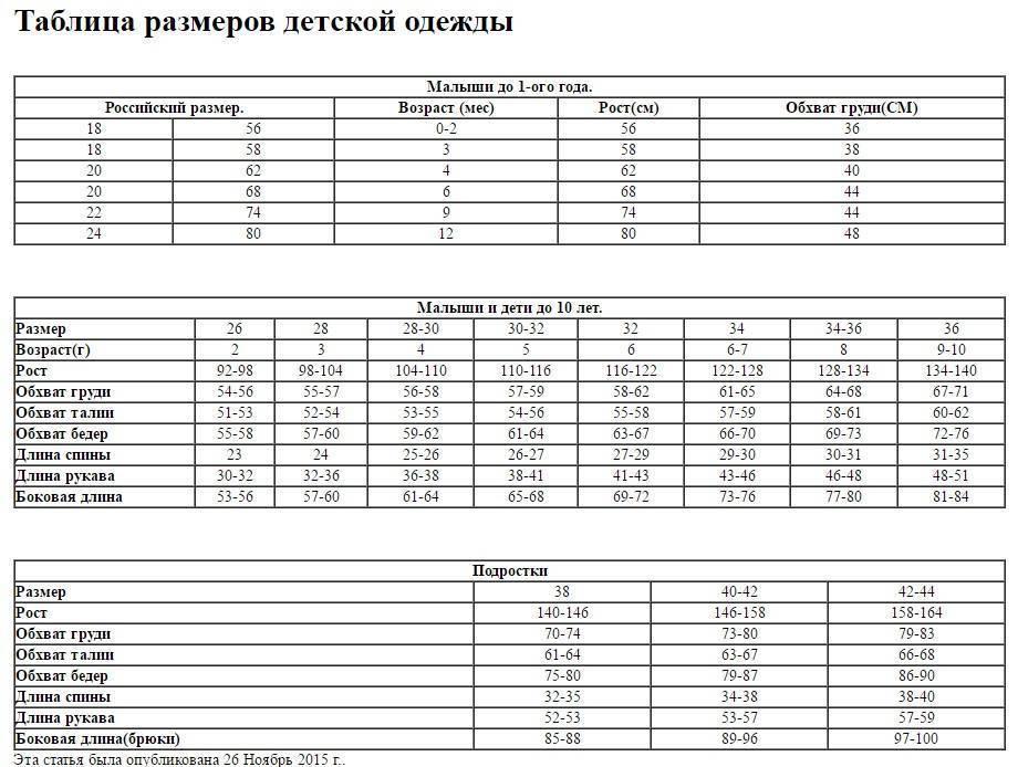 Детские размеры одежды таблица по возрасту: таблицы размеров детской одежды
