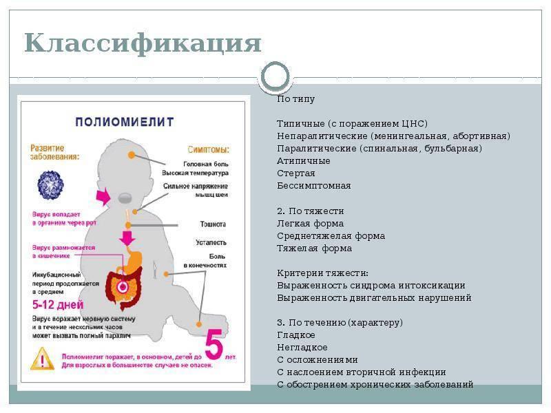 Вакциноассоциированный полиомиелит у детей. симптомы. фото. видео
