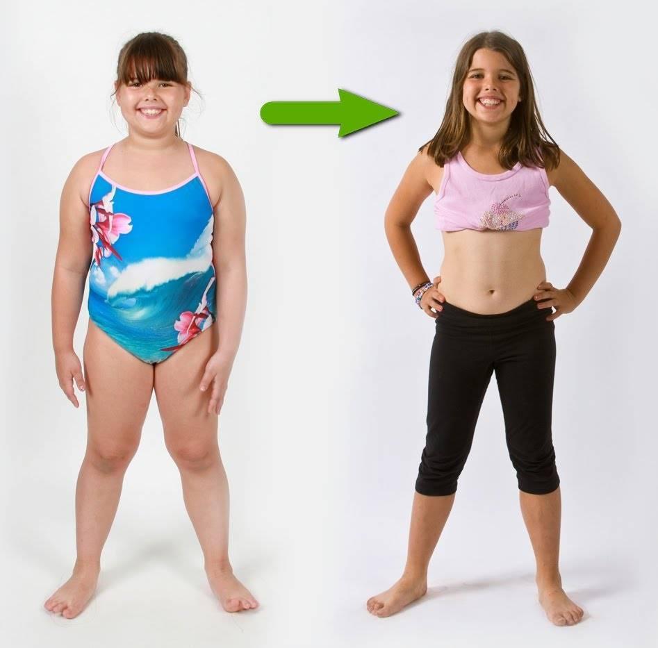 Как быстро похудеть подростку - рацион правильного питания с меню на каждый день и упражнения
