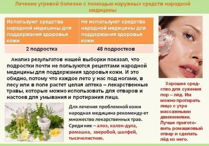 16 мазей от прыщей на лице: недорогая и эффективная для подростков от угрей, какое средство самое эффективное, витамины, умывалка от юнешеской угревой сыпи, чем протирать лицо, как избавиться от акне