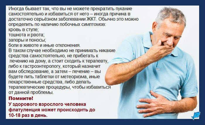 Вздутие кишечника и газообразование: причины и лечение (питание, препараты, народное)