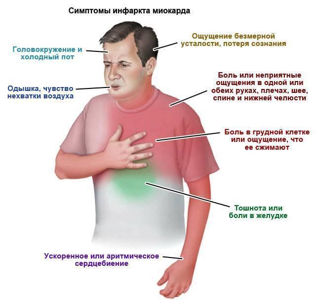 Болит желудок у ребенка: что делать, чем лечить живот в домашних условиях?