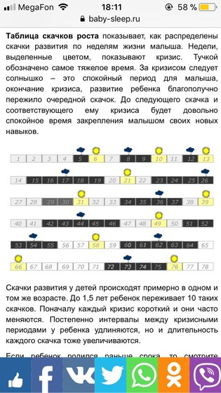 Календарь кризисов ребенка до года и после: возрастные скачки развития (таблица) | психология и воспитание детей | vpolozhenii.com