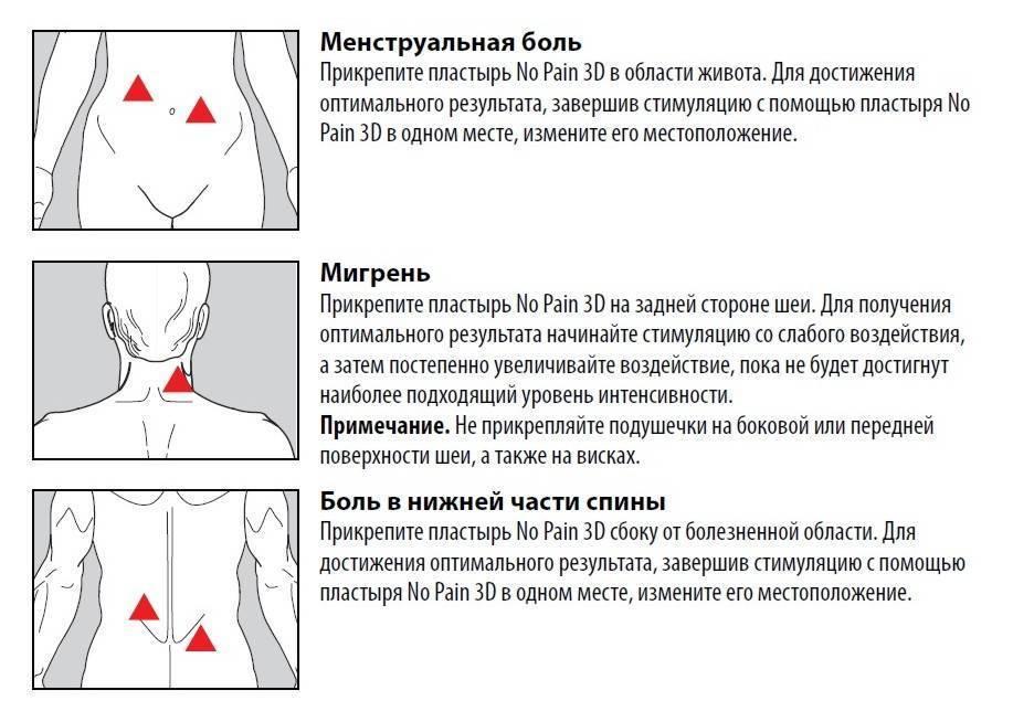 Задержка месячных и болит грудь: причины болей и способы избавления.