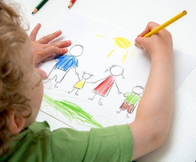 Консультация по теме:  ребёнок рисует чёрным цветом.   социальная сеть работников образования