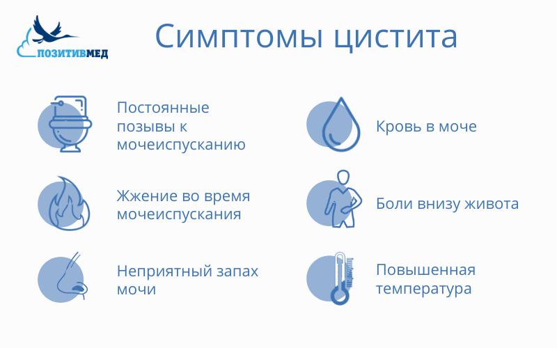 Послеродовой цистит симптомы у женщин лечение | целебные свойства растений