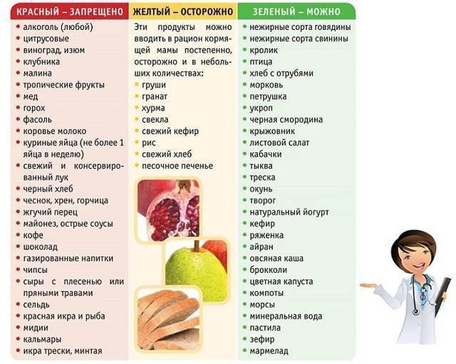 Петрушка при грудном вскармливании, укроп и лук: можно ли зелень кормящей маме - медицина - здорово!