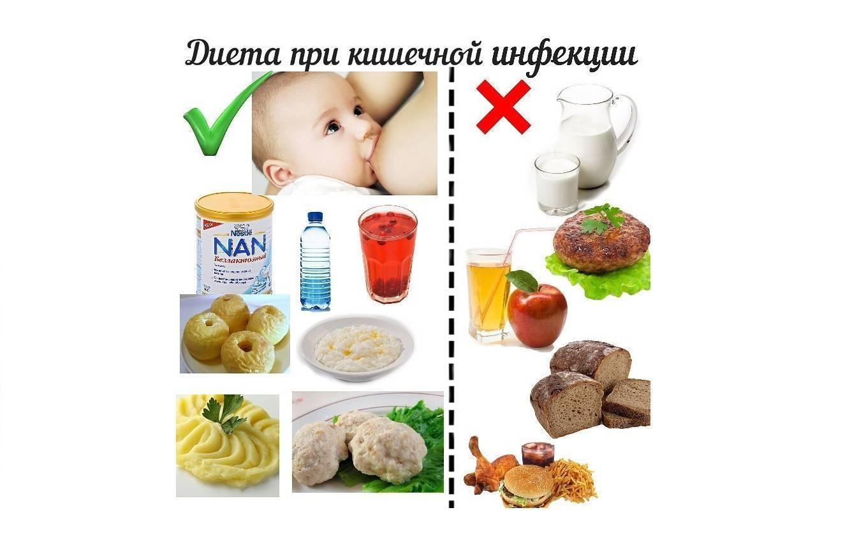 Диета при ротавирусе у детей: меню и особенности питания