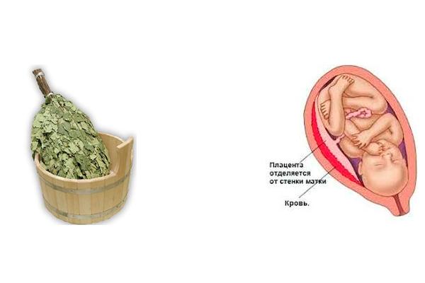 Можно ли беременным? что пить, что есть и как жить - мифы и правда. что нельзя делать и есть беременным
