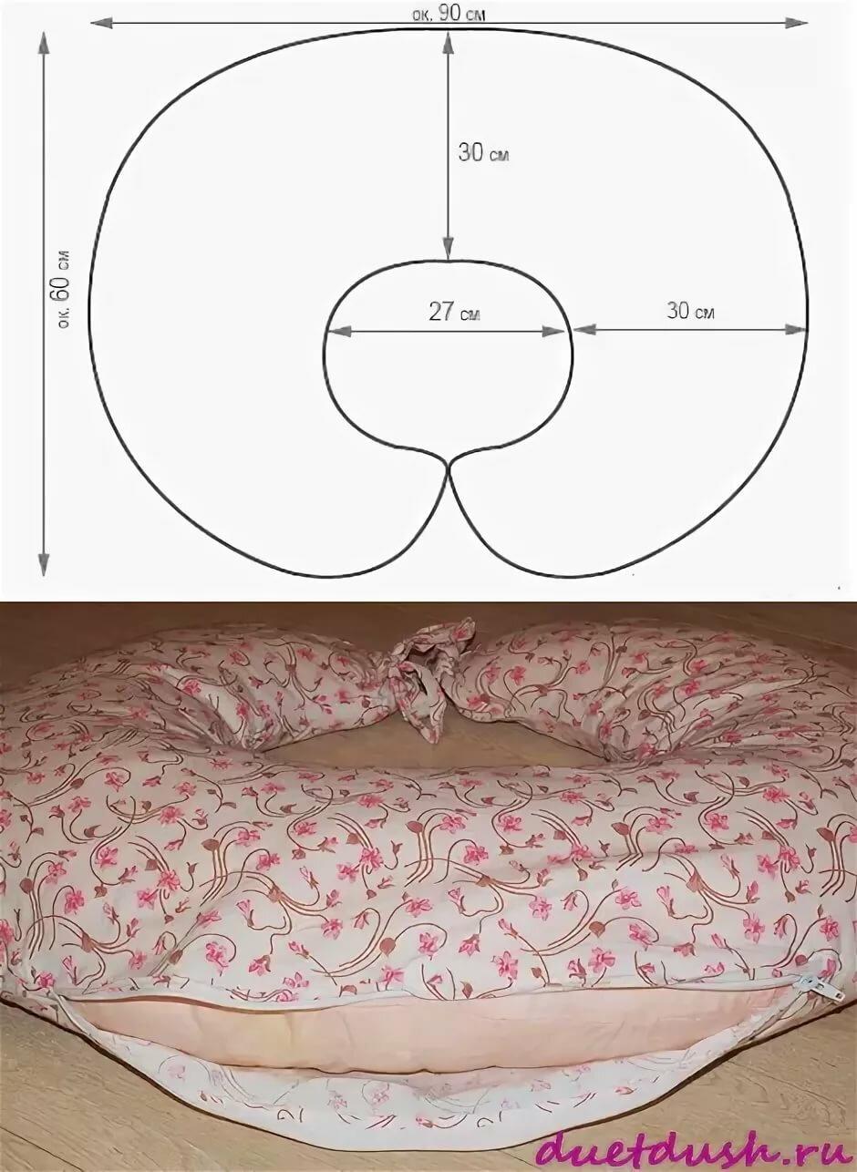 Подушка для кормления: зачем нужна и какую выбрать