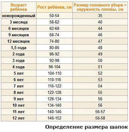 Таблица размеров обуви для детей (детская размерная сетка)