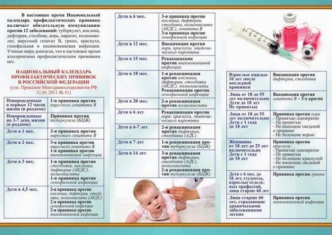 Прививки от дифтерии и столбняка – общая информация о вакцинации