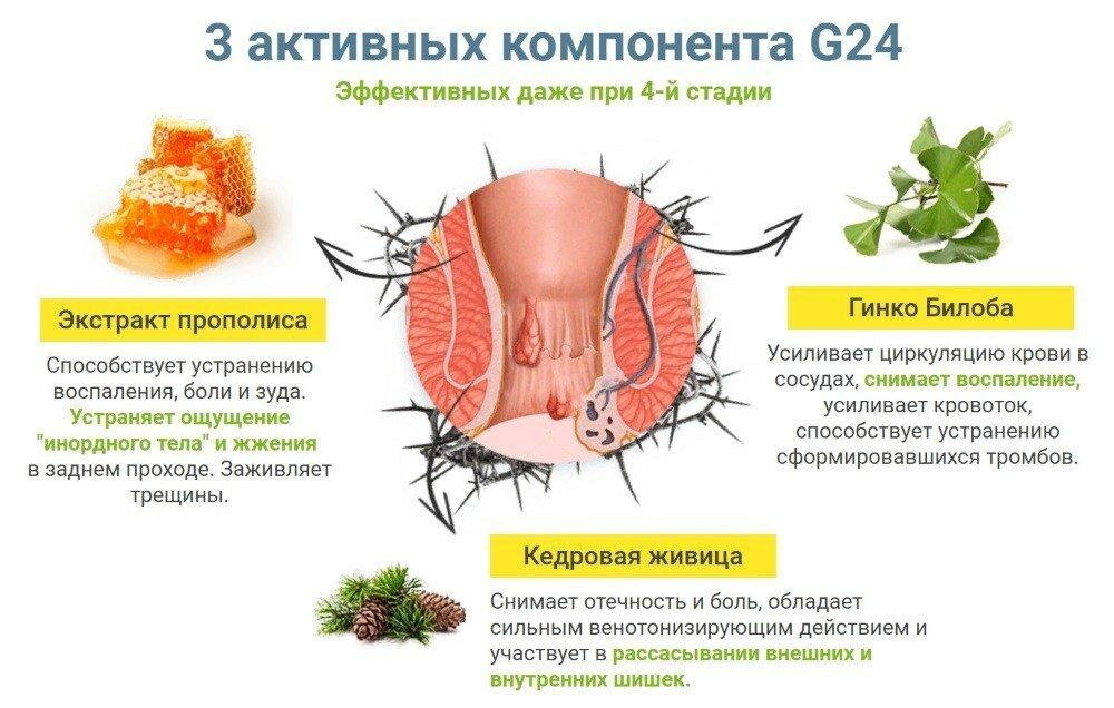 Зуд в заднем проходе у женщин: причины и лечение дома