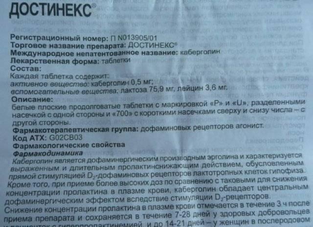 Таблетки для прекращения лактации: список и отзывы