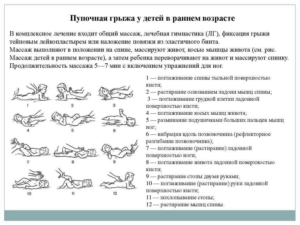 Упражнения для укрепления плечевого пояса ребенка 6 месяцев