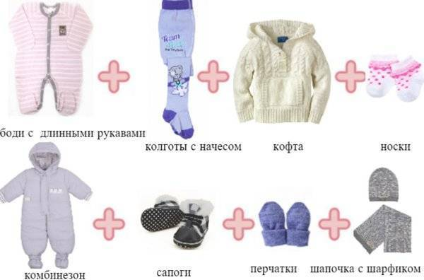 Как одевать новорожденного осенью | уроки для мам
