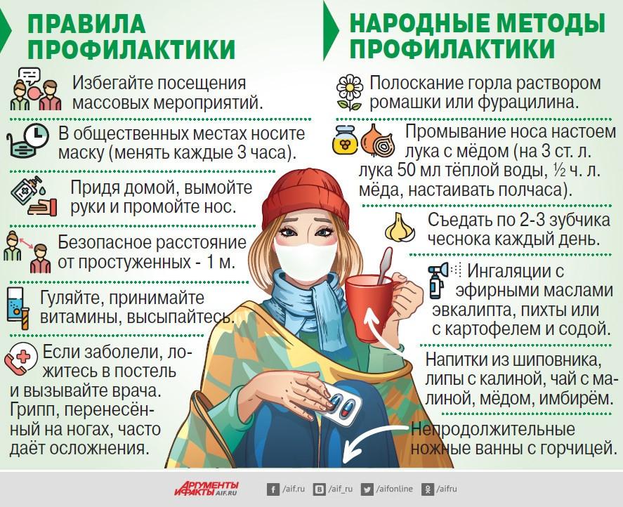 Профилактика орви у детей: что давать ребенку (виферон свечи и мазь, мирамистин), как защитить в детском саду осенью, советует комаровский, противовирусные препараты и витамины